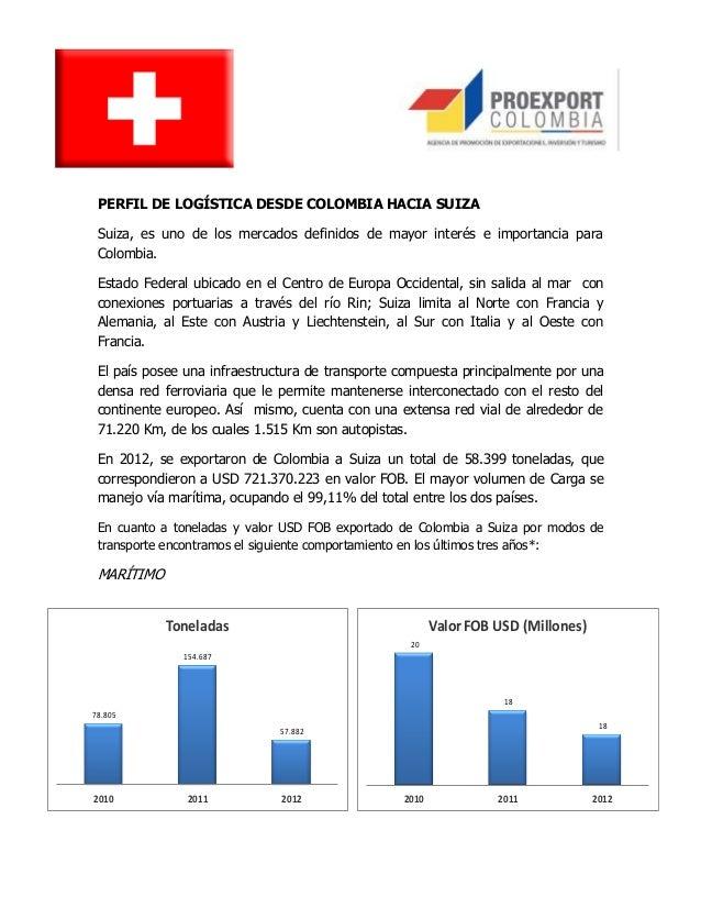 PERFIL DE LOGÍSTICA DESDE COLOMBIA HACIA SUIZA Suiza, es uno de los mercados definidos de mayor interés e importancia para...