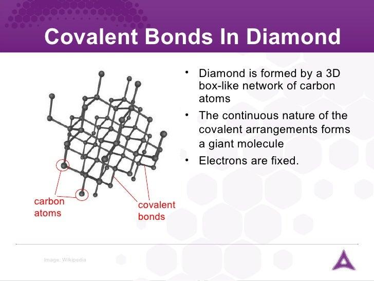Performance materials module carbon nanotubes ccuart Images