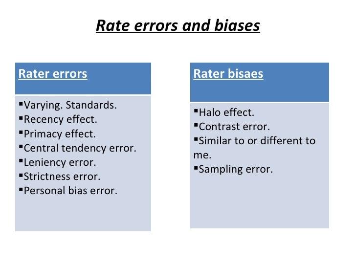 Rate errors and biases Rater errors <ul><li>Varying. Standards. </li></ul><ul><li>Recency effect. </li></ul><ul><li>Primac...