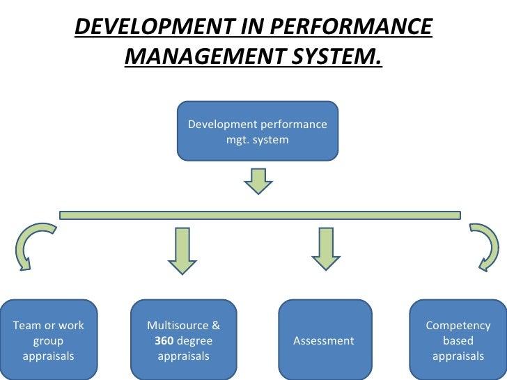 DEVELOPMENT IN PERFORMANCE MANAGEMENT SYSTEM. Development performance mgt. system Team or work group appraisals Multisourc...