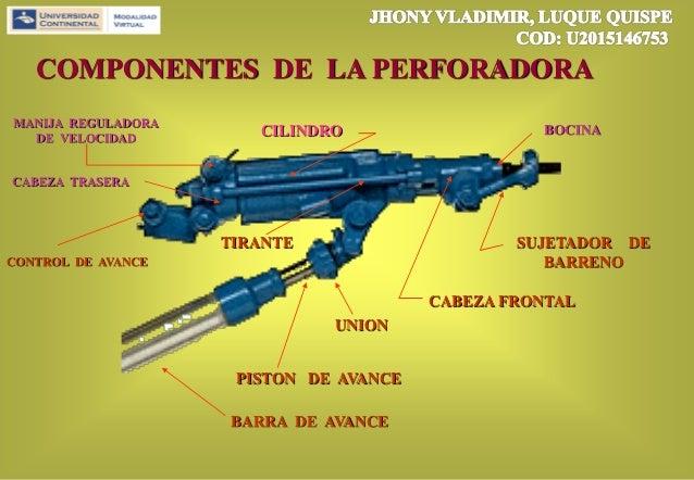 Perforación con jack leg. ingeniero