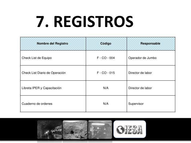 7. REGISTROS          Nombre del Registro      Código               ResponsableCheck List de Equipo             F - CO - 0...