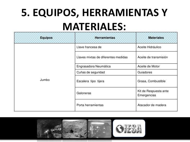 5. EQUIPOS, HERRAMIENTAS Y        MATERIALES:   Equipos                Herramientas                    Materiales         ...