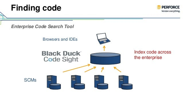 modules reuse code in a program Project code meter source lines of code [article cited from wikipedia] for example, most software systems reuse code, and determining which good developers may merge multiple code modules into a single module.