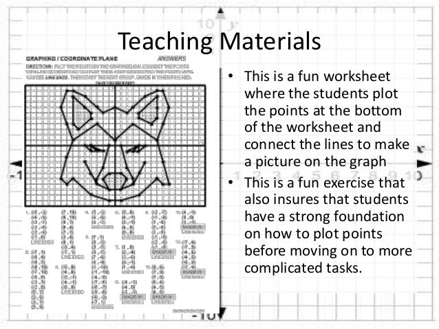 Collection of Graphing Points Worksheet That Makes A Picture ...