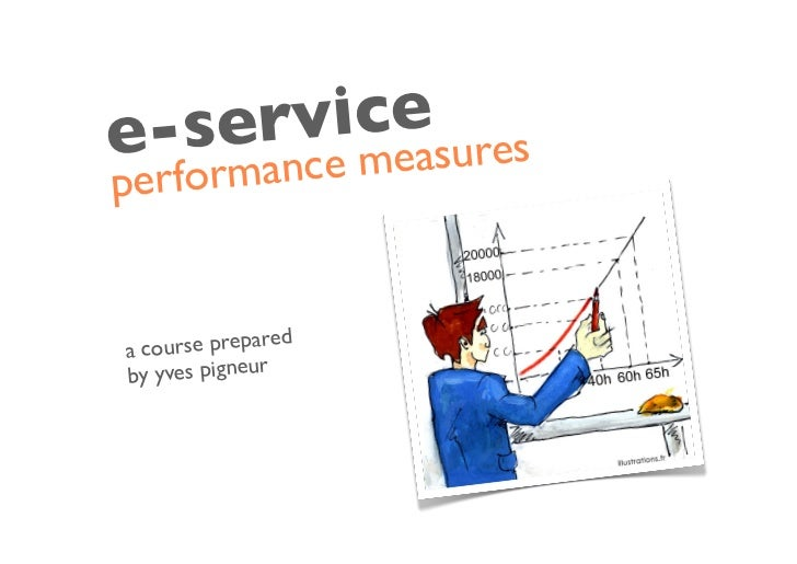 Performance measure