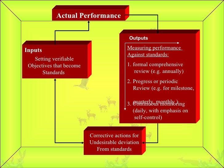 Performance Appraisal Slide 3