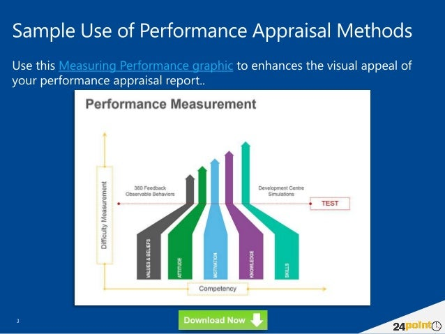 sample use of performance appraisal methods - powerpoint presentation, Presentation templates