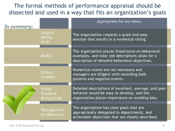 performance appraisal methods graphic rating scale appraisal ppt Performance methods such as ranking method and graphic rating scale as well as modern methods such as 360 degree appraisal and management by objectives (mbo.