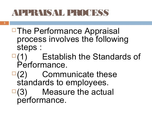 methods of performance appraisal Performance appraisals are used to evaluate employees' work and productivity, recognize their accomplishments, identify training opportunities and help the worker develop new skills and set performance goals for the coming year appraisals take many forms, depending on the nature of the business.