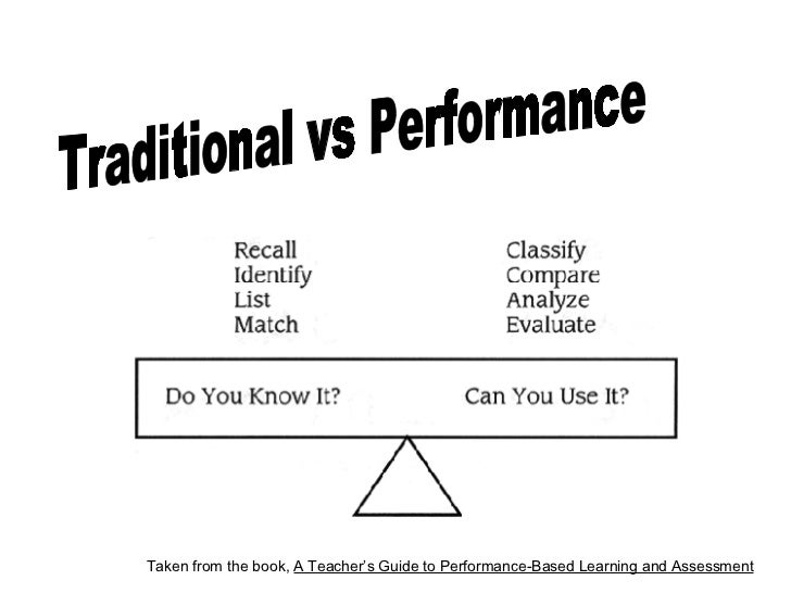 9. Traditional Vs Performance ...