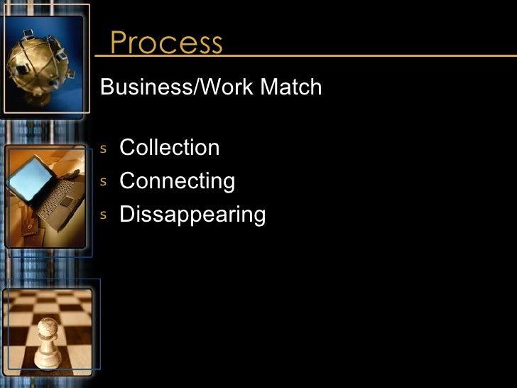 Process <ul><li>Business/Work Match </li></ul><ul><li>Collection </li></ul><ul><li>Connecting </li></ul><ul><li>Dissappear...