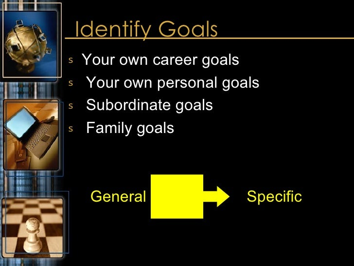 Identify Goals <ul><li>Your own career goals </li></ul><ul><li>Your own personal goals </li></ul><ul><li>Subordinate goals...