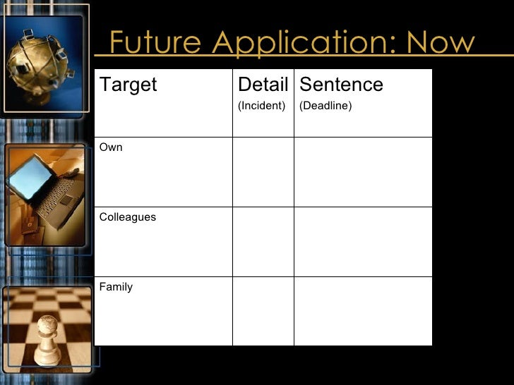 Future Application: Now Family Colleagues Own Sentence (Deadline) Detail (Incident) Target