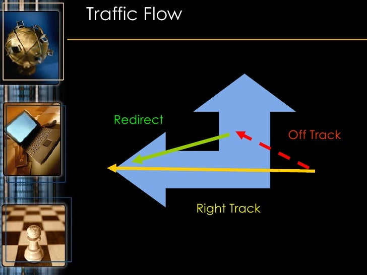 Off Track Redirect Right Track Traffic Flow