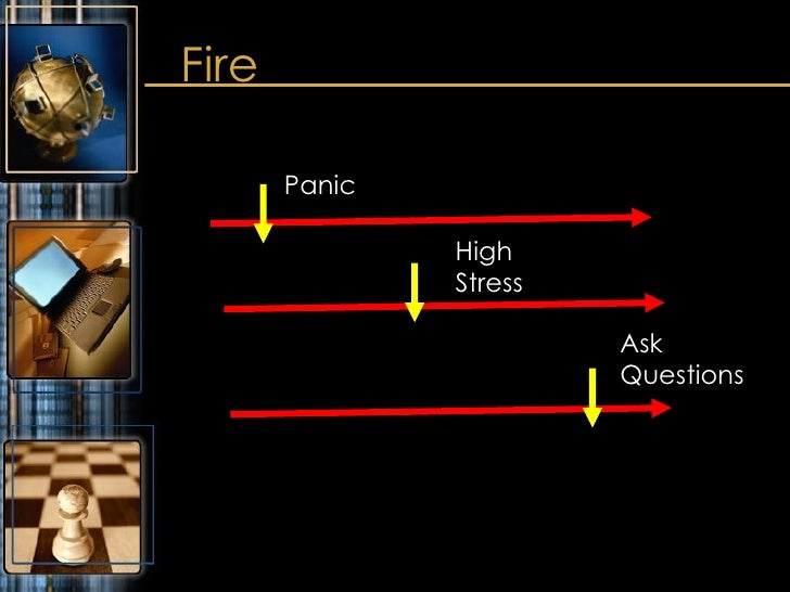 Fire Panic High Stress Ask Questions