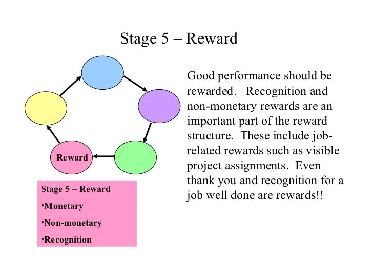 Performance and reward management