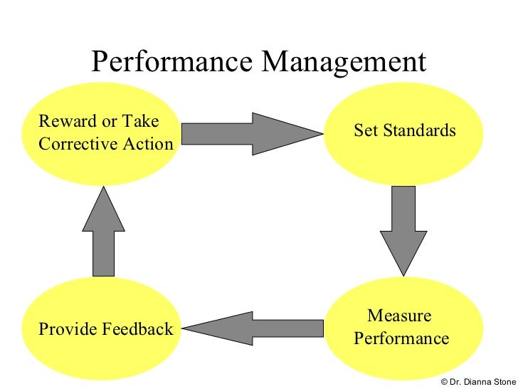 performance management and rewards Strong performance management—the processes you put in place to measure  and reward the abilities of your workforce to meet and exceed goals improving.