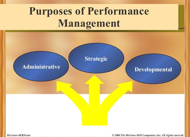 Purposes of Performance Management Strategic Administrative  McGraw-Hill/Irwin  Developmental  © 2006 The McGraw-Hill Comp...