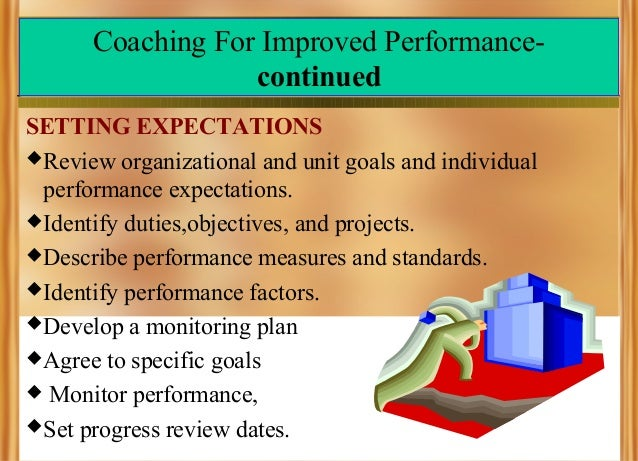 Coaching For Improved Performancecontinued SETTING EXPECTATIONS  Review organizational and unit goals and individual perf...