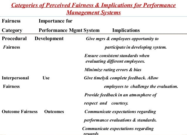Categories of Perceived Fairness & Implications for Performance Management Systems Fairness  Importance for  Category  Per...