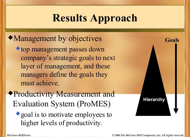 Results Approach Management  by objectives  Goals   top  management passes down company's strategic goals to next layer ...