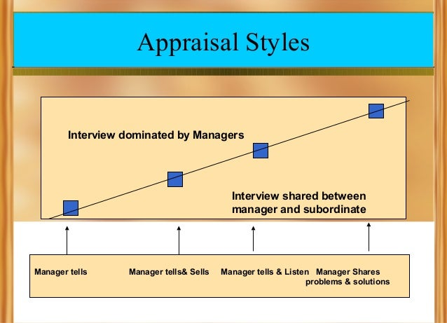 Appraisal Styles  Interview dominated by Managers  Interview shared between manager and subordinate  Manager tells  Manage...