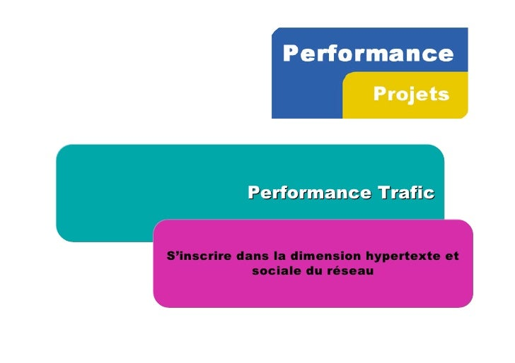Performance Trafic   S'inscrire dans la dimension hypertexte et              sociale du réseau