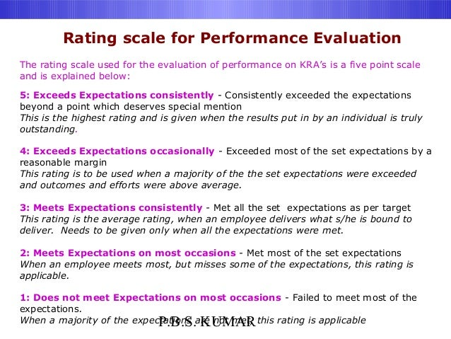 performance20-management-kasubean5b15ddoc-22-638  Point Rating Scale Performance Examples on 4 point rubric scale, 4 point satisfaction scale, evaluation scale examples, ranking scale examples, map scale examples, reference point examples, 4 point scale performance appraisal, ratio scale examples, 7 point scale examples, marzano interview examples, likert scale survey examples, marzano learning scales examples, 4 point scale survey, performance rating scales examples, 4 point likert scale, five-point scale examples, 5 point likert scale template examples, marzano strategies examples, printable 5-point scale examples, 1 to 10 attractiveness examples,