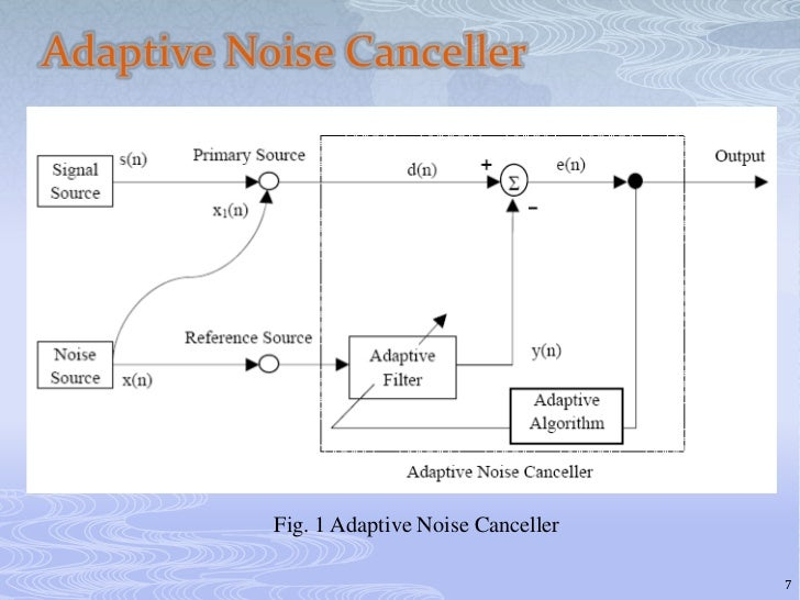 Performance analysis of adaptive noise canceller for an ecg