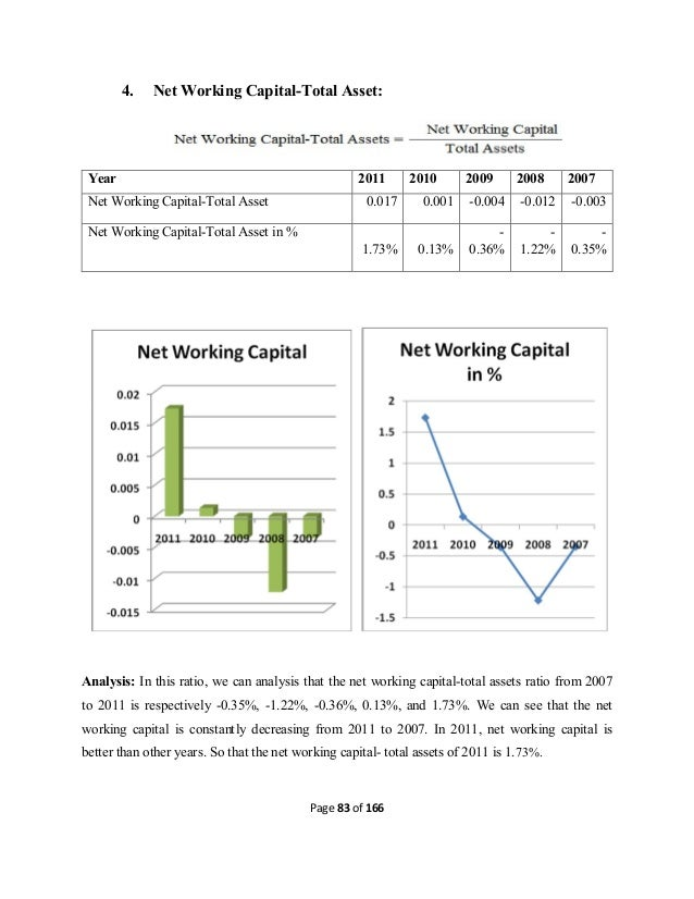 an analysis of working capital management About the effects of working capital management on the profitability of a sample of these previous studies have focused their analysis on larger firms.