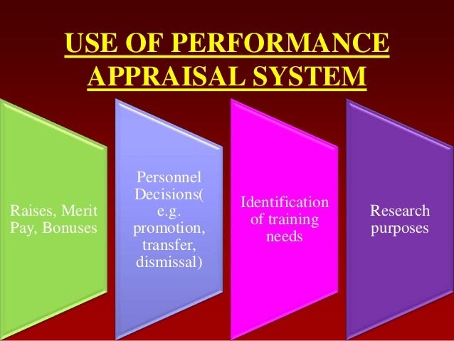 USE OF PERFORMANCEAPPRAISAL SYSTEMRaises, MeritPay, BonusesPersonnelDecisions(e.g.promotion,transfer,dismissal)Identificat...