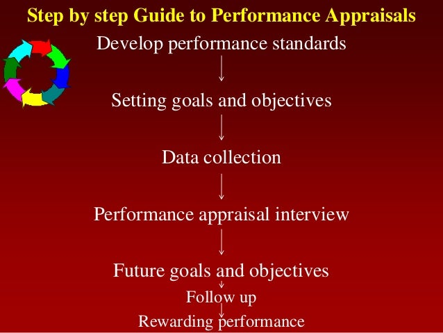 Step by step Guide to Performance AppraisalsDevelop performance standardsSetting goals and objectivesData collectionPerfor...