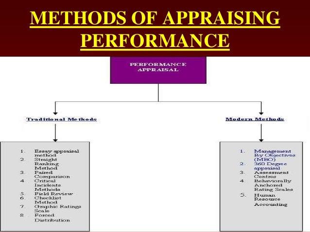 METHODS OF APPRAISINGPERFORMANCE