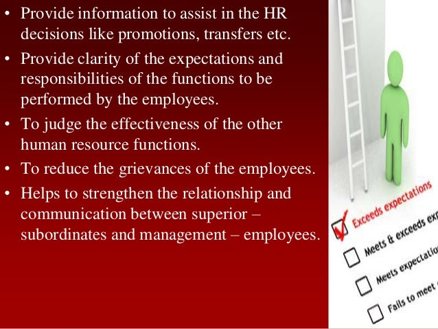• Provide information to assist in the HRdecisions like promotions, transfers etc.• Provide clarity of the expectations an...