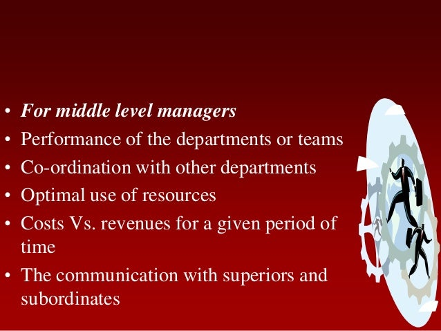 • For middle level managers• Performance of the departments or teams• Co-ordination with other departments• Optimal use of...