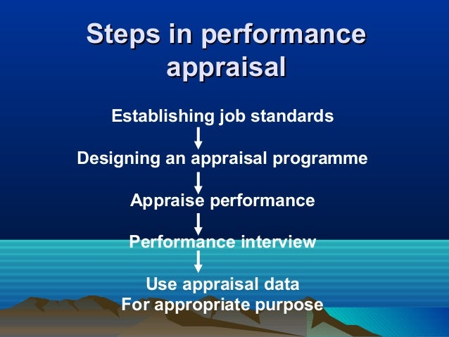 Steps in performanceSteps in performance appraisalappraisal Establishing job standards Designing an appraisal programme Ap...