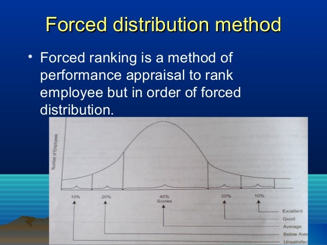 Forced distribution methodForced distribution method • Forced ranking is a method of performance appraisal to rank employe...