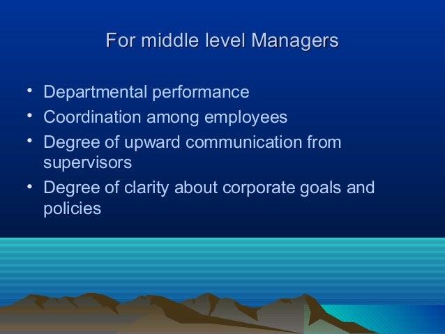For middle level ManagersFor middle level Managers • Departmental performance • Coordination among employees • Degree of u...