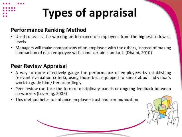 use appropriate methods to review current leadership requirements What are the best practices to assess leadership what are the best practices to assess leadership effectiveness leadership reviewvol 12 issue 1.