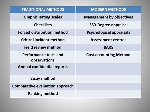critical incidents technique of job analysis psychology essay What are the advantages of the critical incident method of  critical incidents can be  it focuses on the essential duties of an employee's job and how well .