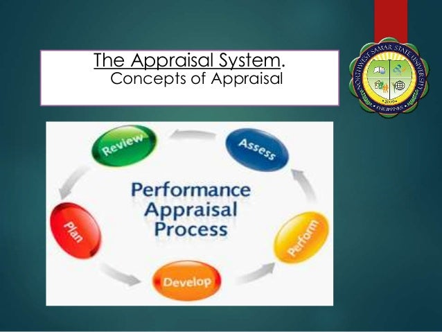 objectives of performance appraisal system List of best performance management system for performance appraisals select the right employee performance management software by comparing reviews, pricing and.