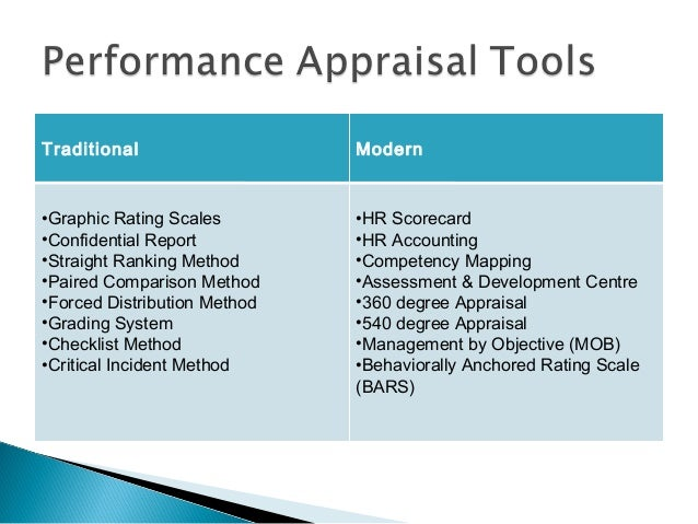 360 540 degree appraisal A 360-degree feedback  using 360-degree feedback tools for appraisal purposes has increasingly come under fire as performance criteria may not be valid and job.
