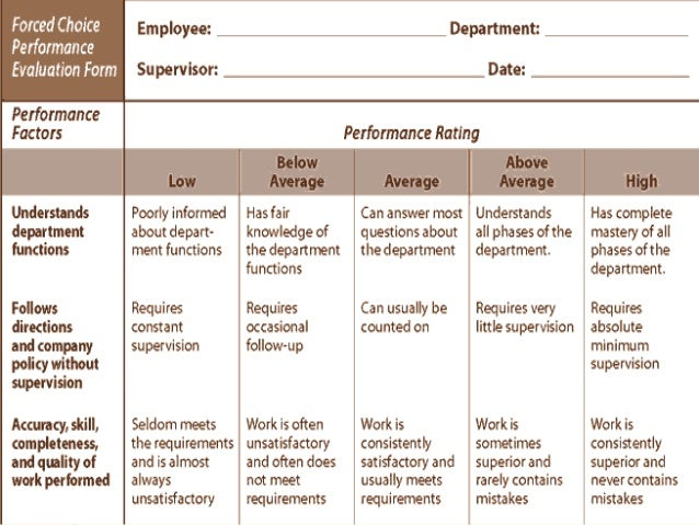 performance appraisal tool Performance appraisals, sometimes called performance reviews, are one of a number of performance management tools that aim to ensure employees' performance.