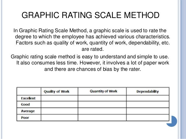 alternation ranking method