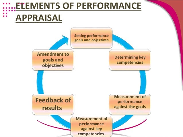 PerformanceAppraisalJpgCb
