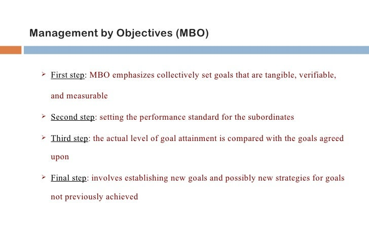management by objectives mbo method involves Management by objectives (mbo) creates a link between the completion of the company's goals – ie of its results – and the development of individuals and their.