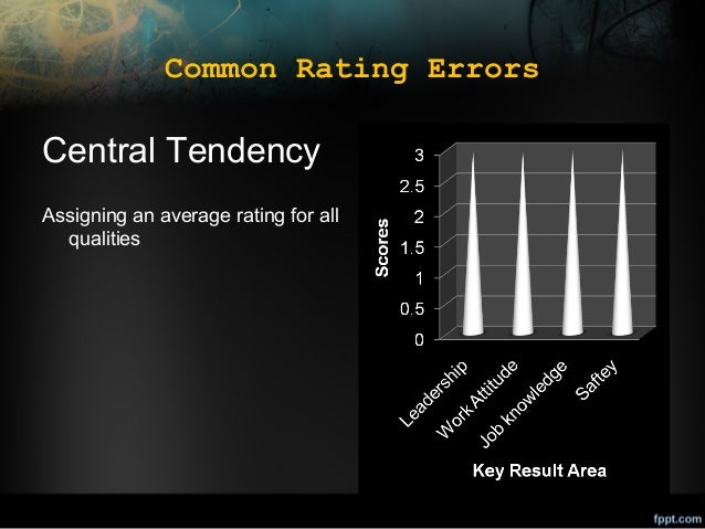 Common Rating Errors  Central Tendency Assigning an average rating for all qualities