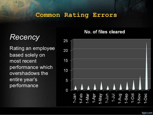 Common Rating Errors  Recency Rating an employee based solely on most recent performance which overshadows the entire year...