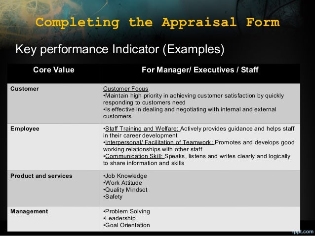 Completing the Appraisal Form Key performance Indicator (Examples) Core Value  For Manager/ Executives / Staff  Customer  ...